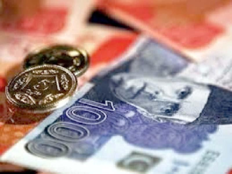 SBP reserves rise $19m to $12.9b