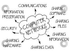 Computer & Networks